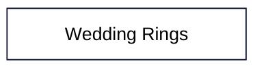 Shop Wedding Rings